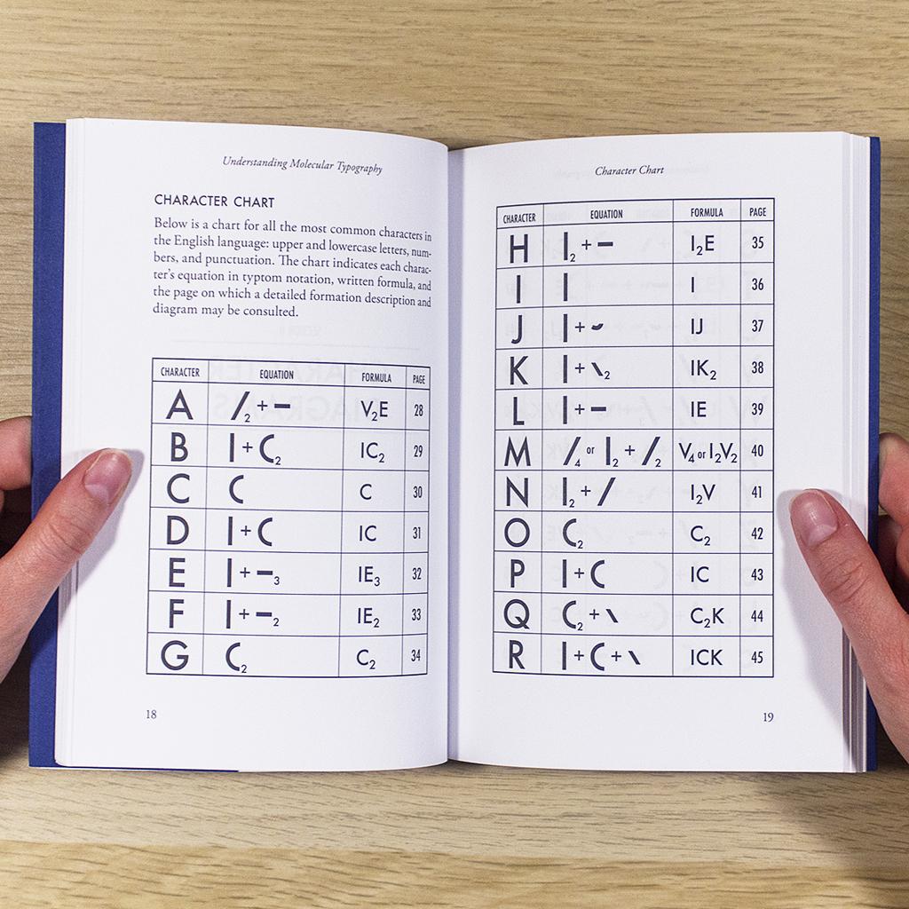 Understanding Molecular Typography inside spread